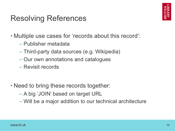 Resolving References